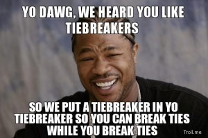 Dawg, we heard you like tiebreakers so we put a tiebreaker in yo tiebreaker so you can break ties while you break ties
