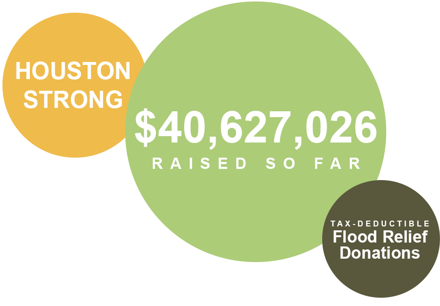 Hurricane Harvey Relief Fund at Greater Houston Community Foundation