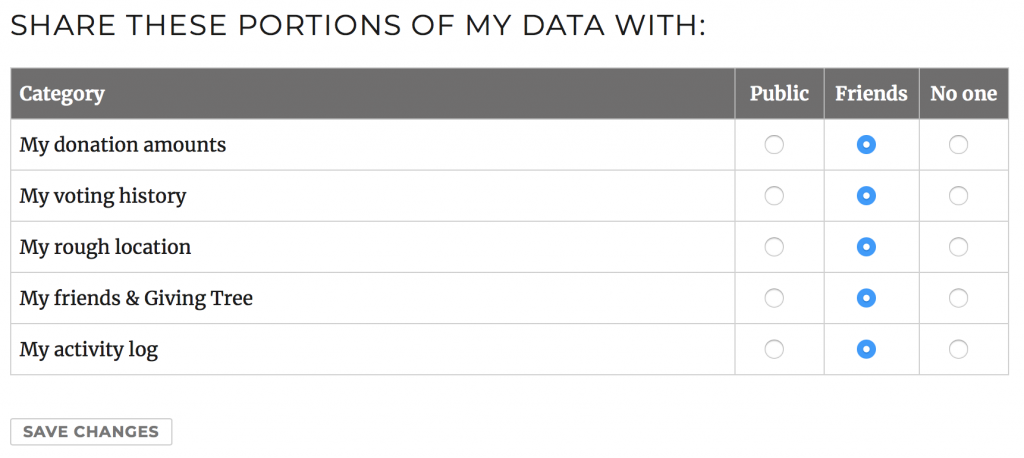 Share these portions of my data with...