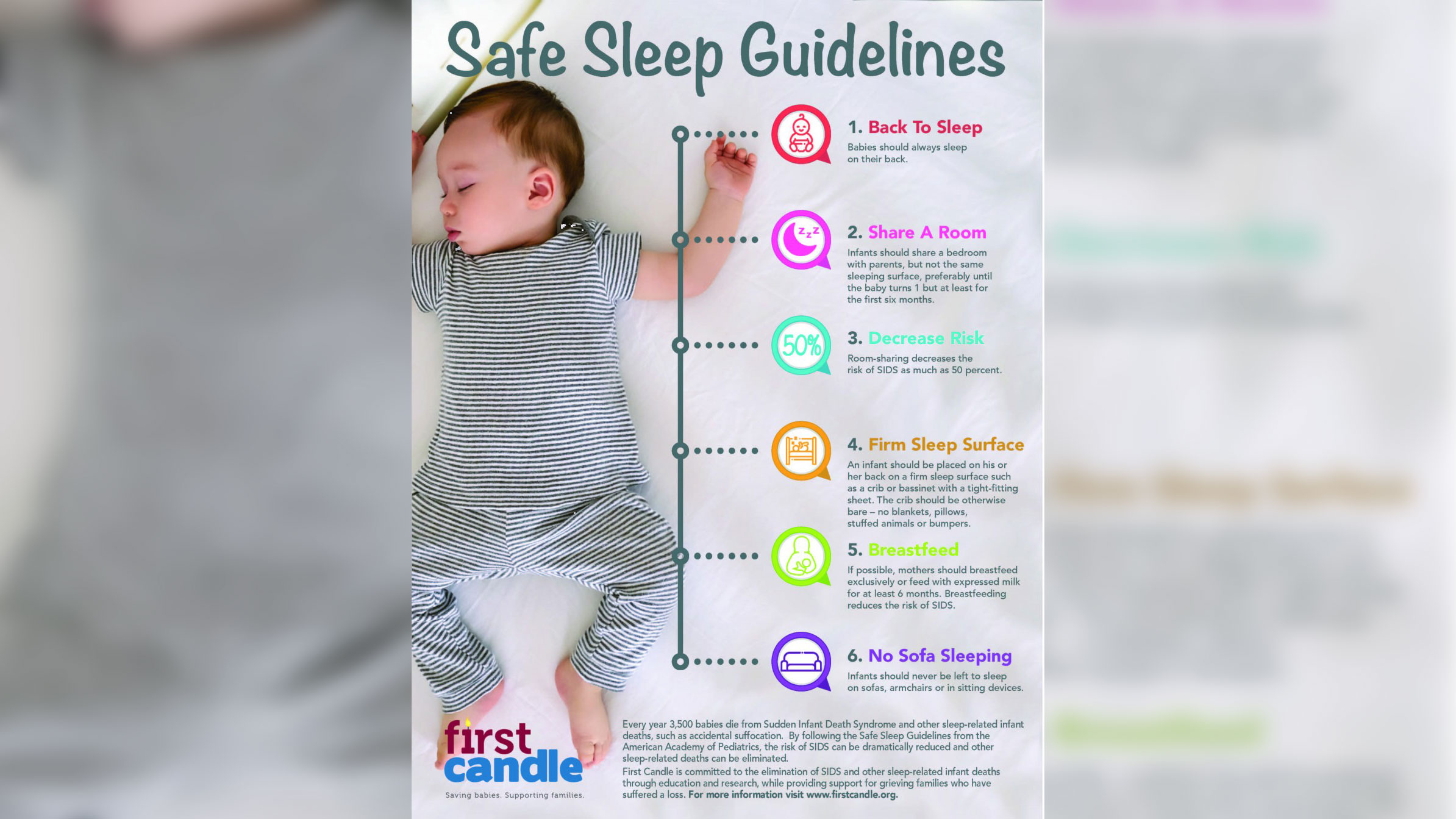 Nominee First Candle Safe Sleep Guidelines